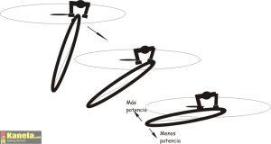 curso de windsurf en Isla Canela, como cazar la vela en Windsurf