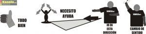 curso de windsurf en Isla Canela, señales